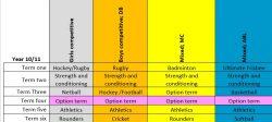 PE curriculum details for KS4